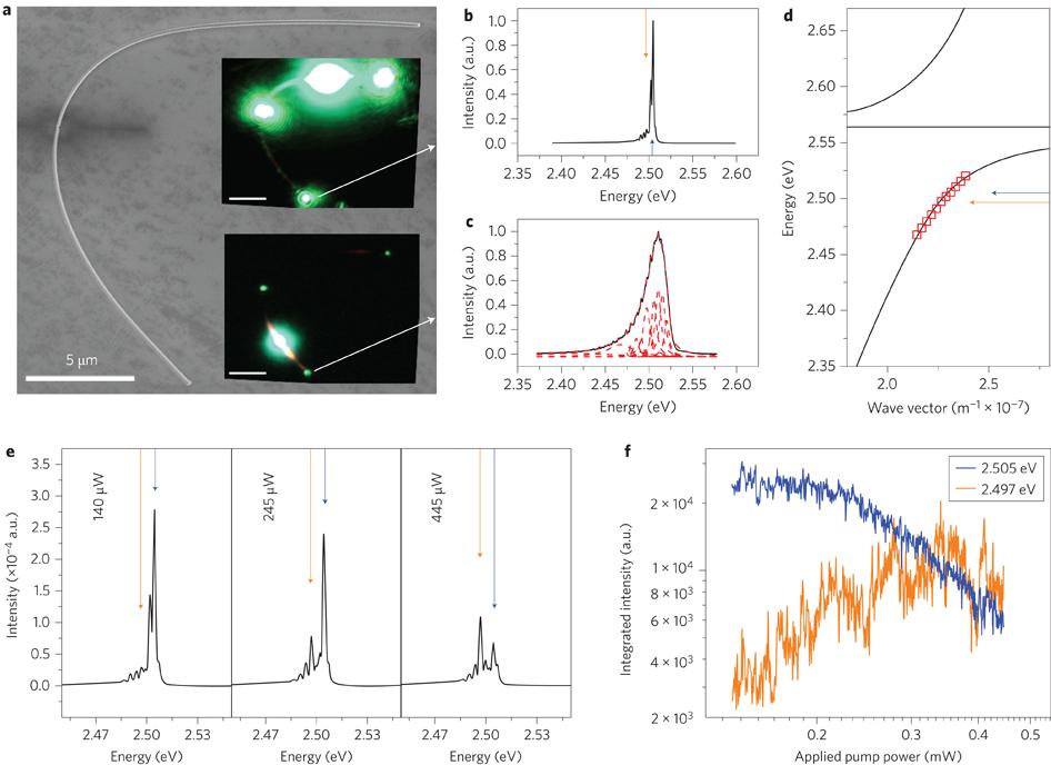 Komputer fotoniczny - 3 przełączanie