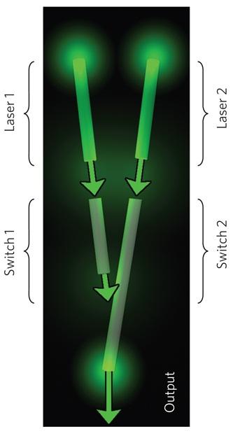Komputer fotoniczny - bramka NAND